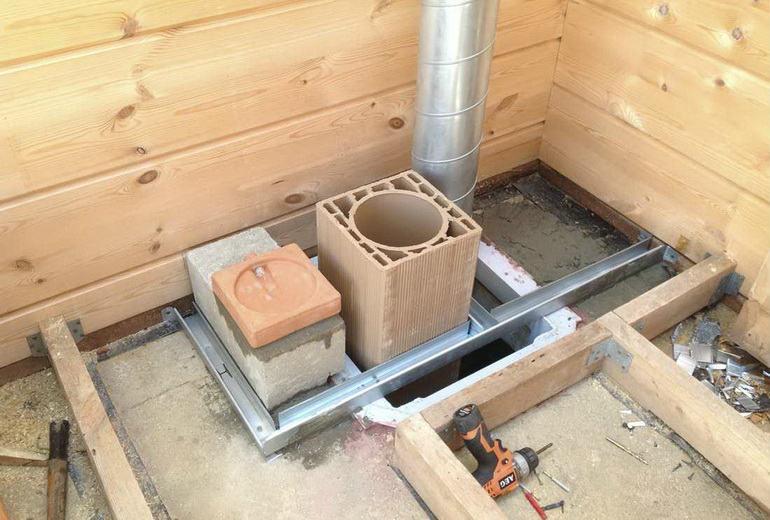 Гильзование дымохода керамической трубой дымоходы для печей в воронеже