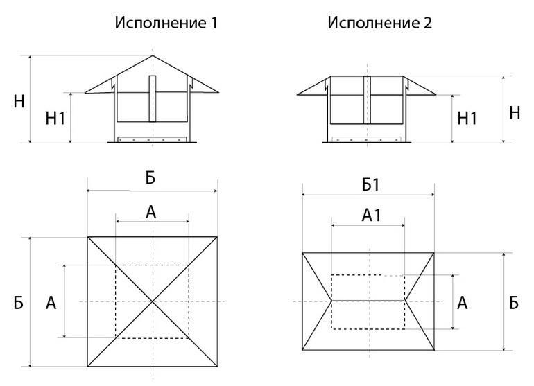 Схема зонтика для вытяжной трубы (рис 1)