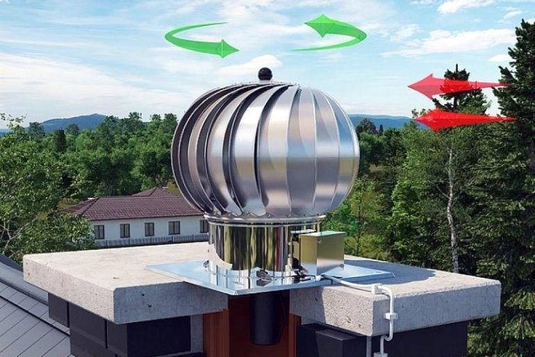 Как правильно установить дефлектор на дымоход