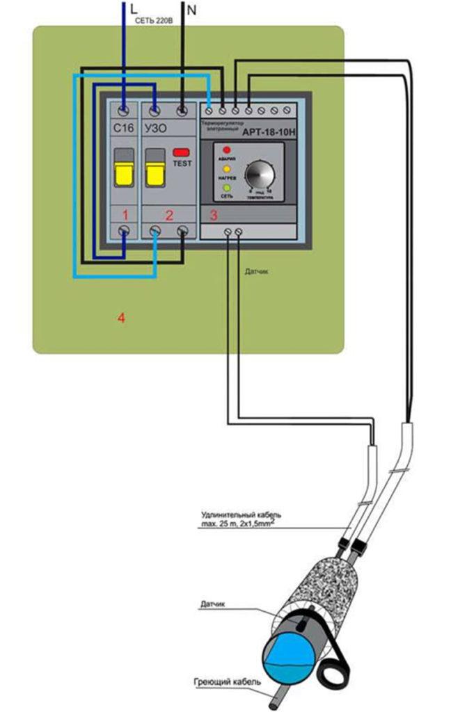 Как правильно выбрать саморегулирующийся греющий кабель для обогрева труб зимой. Строительная компания КРОСТ город Красноярск